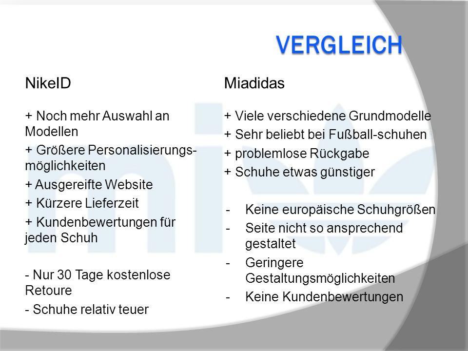Vergleich NikeID Miadidas + Noch mehr Auswahl an Modellen