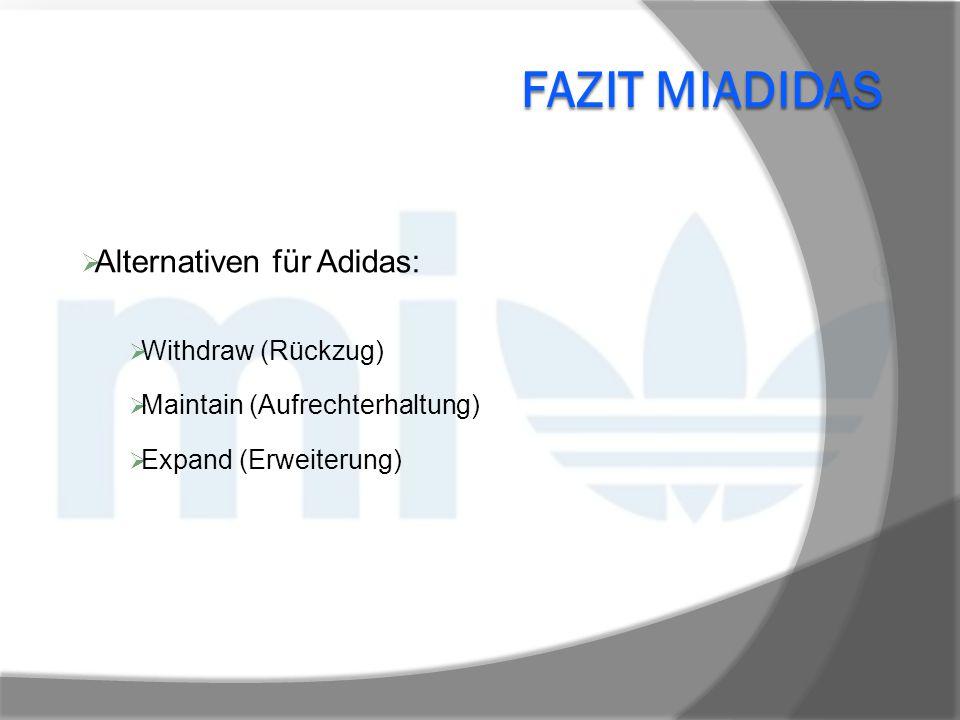 Fazit Miadidas Alternativen für Adidas: Withdraw (Rückzug)