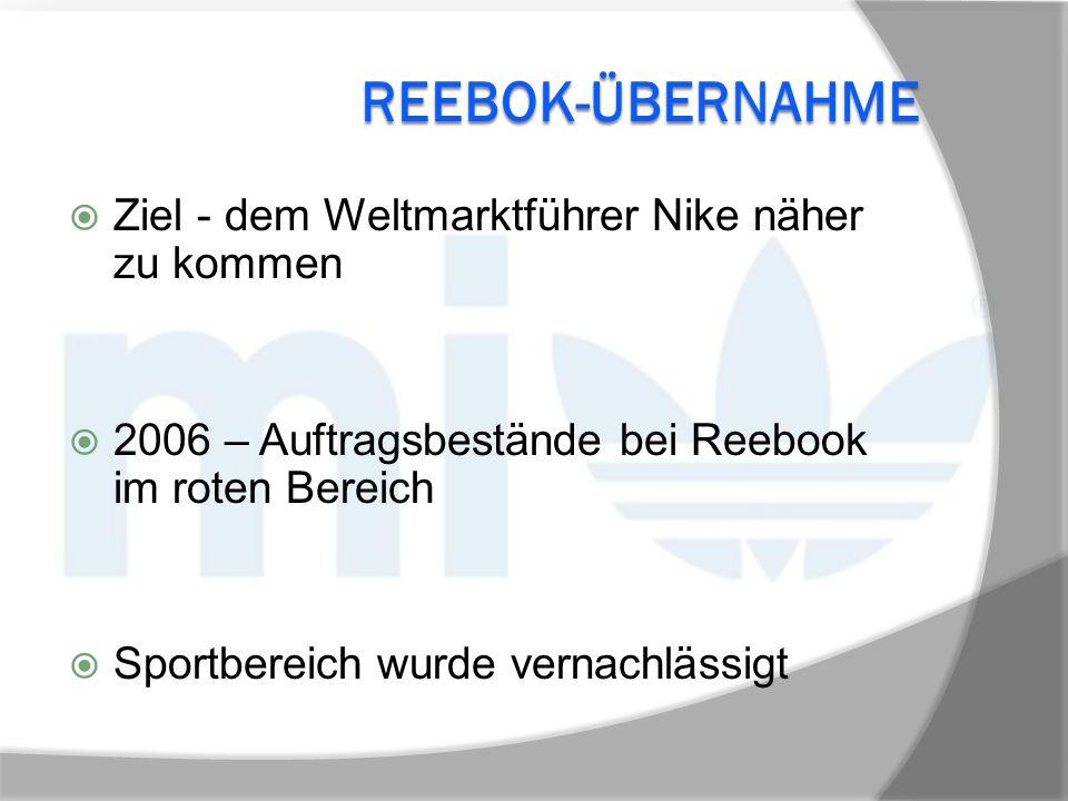 Reebok-Übernahme Ziel - dem Weltmarktführer Nike näher zu kommen