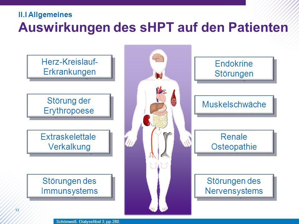 Auswirkungen des sHPT auf den Patienten