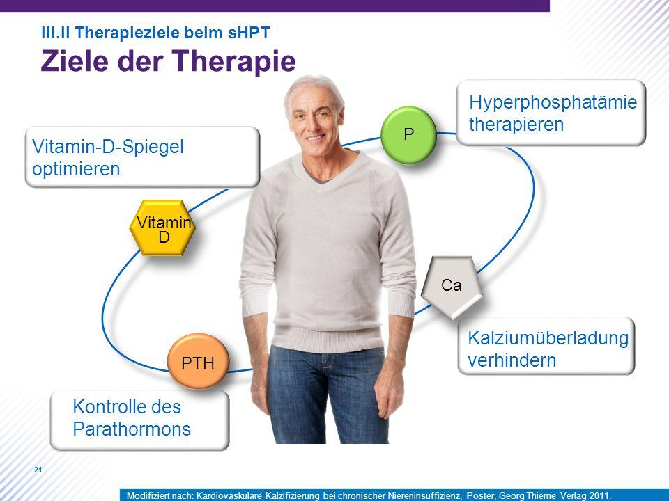 Ziele der Therapie Hyperphosphatämie therapieren Vitamin-D-Spiegel