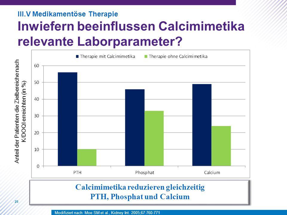 Calcimimetika reduzieren gleichzeitig PTH, Phosphat und Calcium