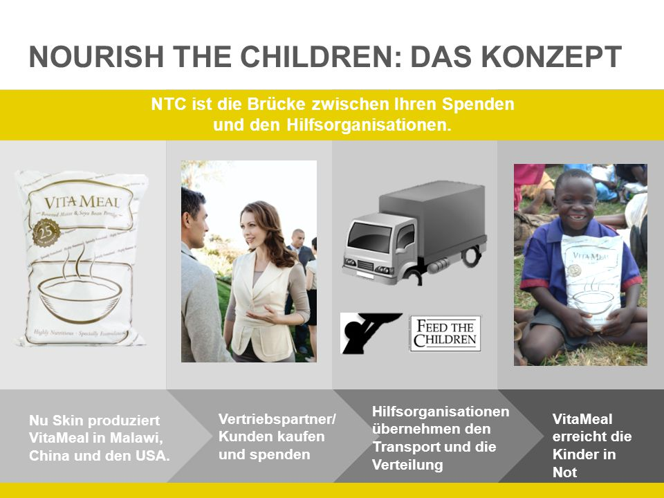 NOURISH THE CHILDREN: DAS KONZEPT