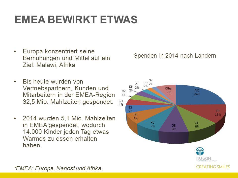 EMEA BEWIRKT ETWAS Europa konzentriert seine Bemühungen und Mittel auf ein Ziel: Malawi, Afrika.