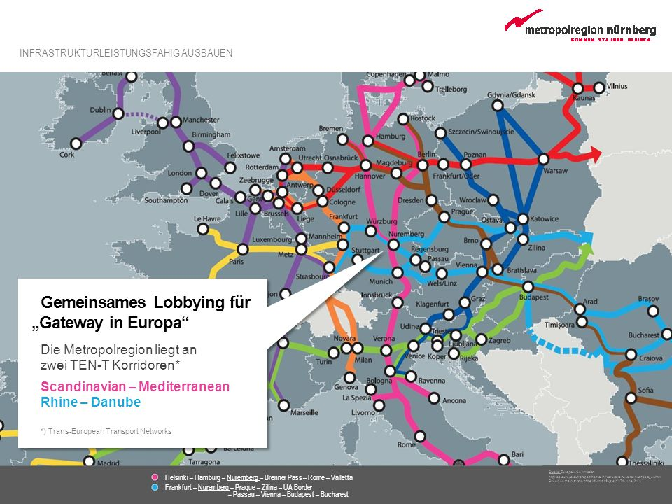 """Gemeinsames Lobbying für """"Gateway in Europa"""