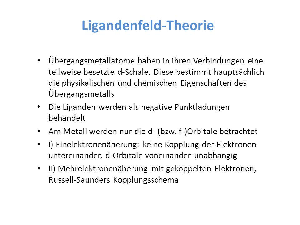 Ligandenfeld-Theorie
