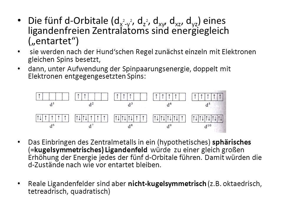"""Die fünf d-Orbitale (dx2-y2, dz2, dxy, dxz, dyz) eines ligandenfreien Zentralatoms sind energiegleich (""""entartet )"""