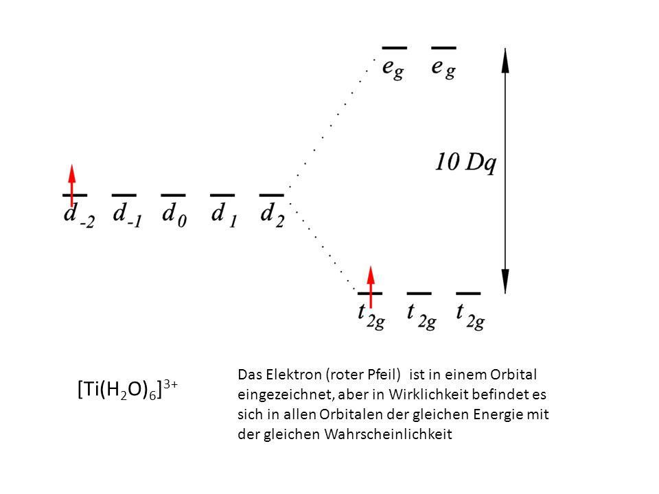 Das Elektron (roter Pfeil) ist in einem Orbital eingezeichnet, aber in Wirklichkeit befindet es sich in allen Orbitalen der gleichen Energie mit der gleichen Wahrscheinlichkeit