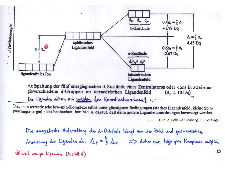 Quelle: Holleman-Wiberg, 102. Auflage