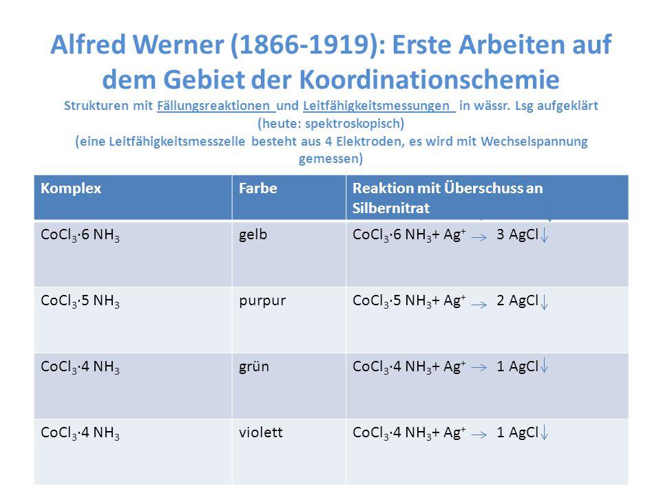 Alfred Werner (1866-1919): Erste Arbeiten auf dem Gebiet der Koordinationschemie Strukturen mit Fällungsreaktionen und Leitfähigkeitsmessungen in wässr. Lsg aufgeklärt (heute: spektroskopisch) (eine Leitfähigkeitsmesszelle besteht aus 4 Elektroden, es wird mit Wechselspannung gemessen)