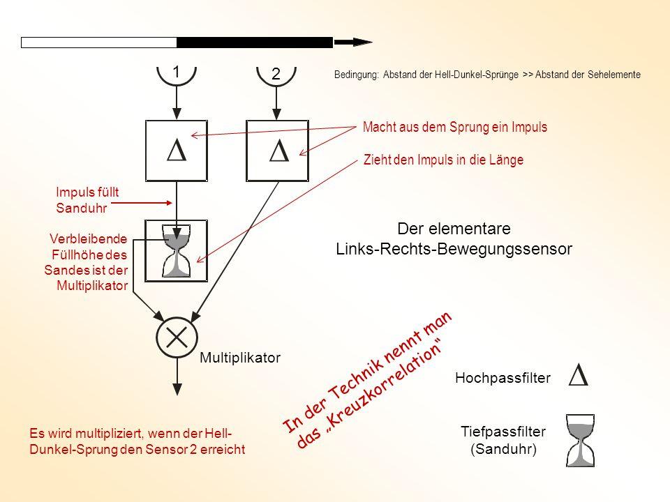 Links-Rechts-Bewegungssensor