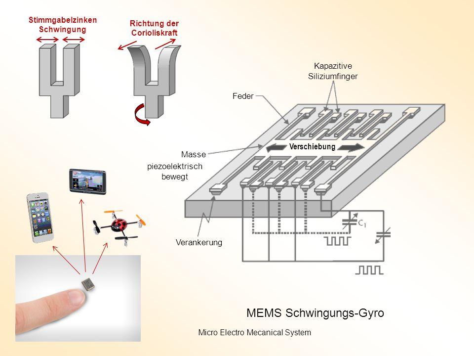 MEMS Schwingungs-Gyro