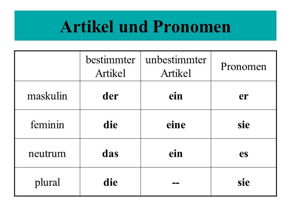 Artikel und Pronomen bestimmter Artikel unbestimmter Artikel Pronomen