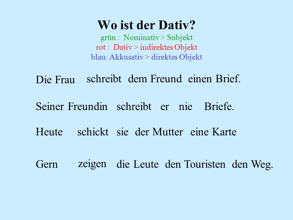 Wo ist der Dativ grün : Nominativ > Subjekt rot : Dativ > indirektes Objekt blau: Akkusativ > direktes Objekt