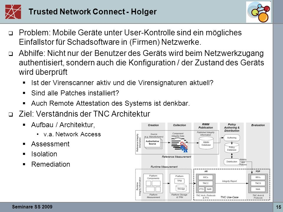 Trusted Network Connect - Holger