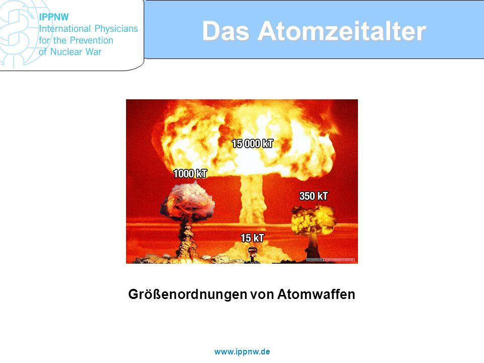 Größenordnungen von Atomwaffen