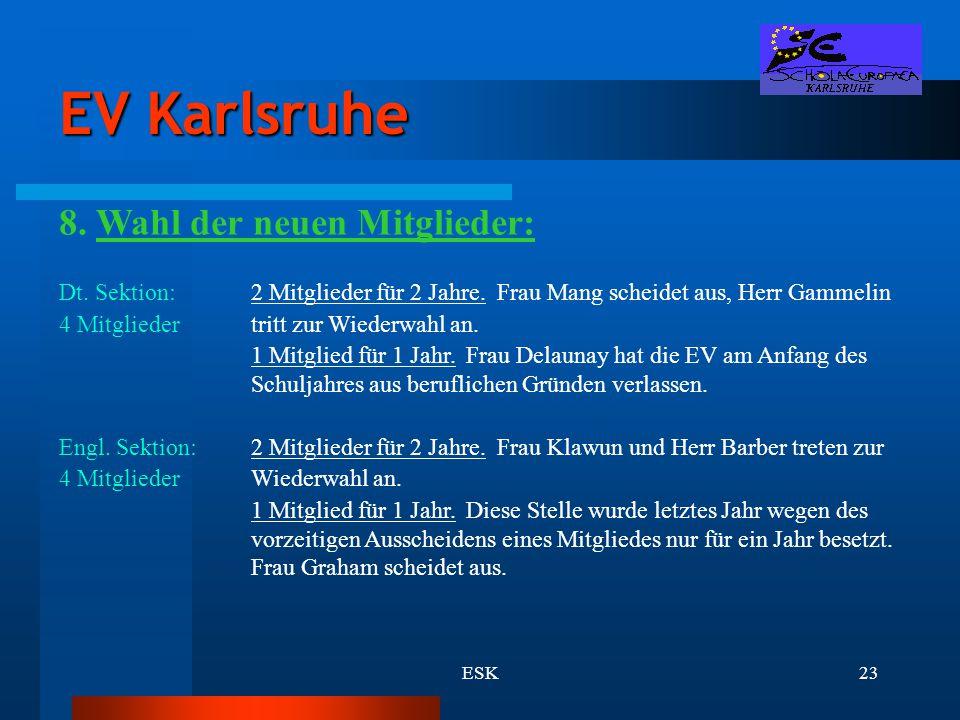 EV Karlsruhe 8. Wahl der neuen Mitglieder: