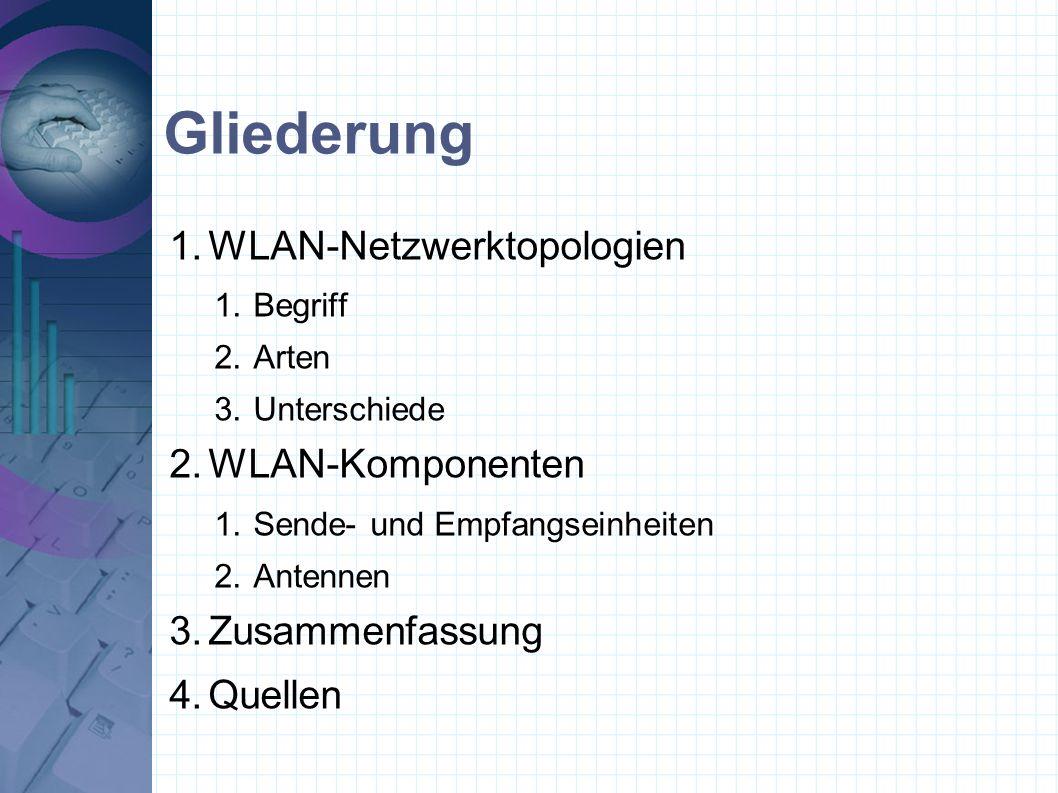 Gliederung WLAN-Netzwerktopologien WLAN-Komponenten Zusammenfassung