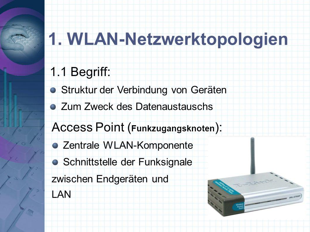 1. WLAN-Netzwerktopologien
