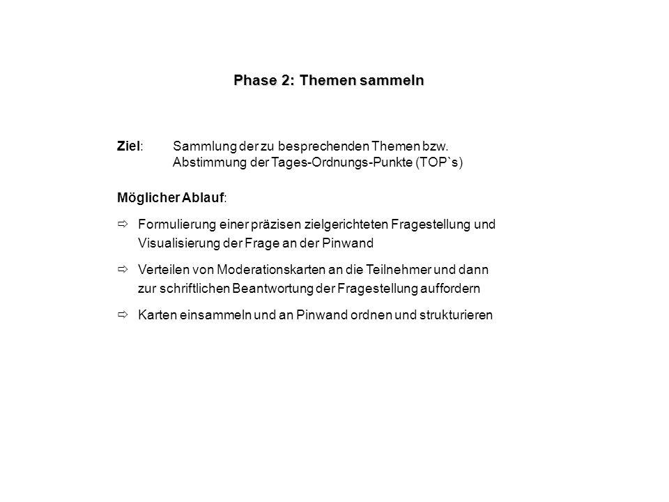 Phase 2: Themen sammeln Ziel: Sammlung der zu besprechenden Themen bzw. Abstimmung der Tages-Ordnungs-Punkte (TOP`s)