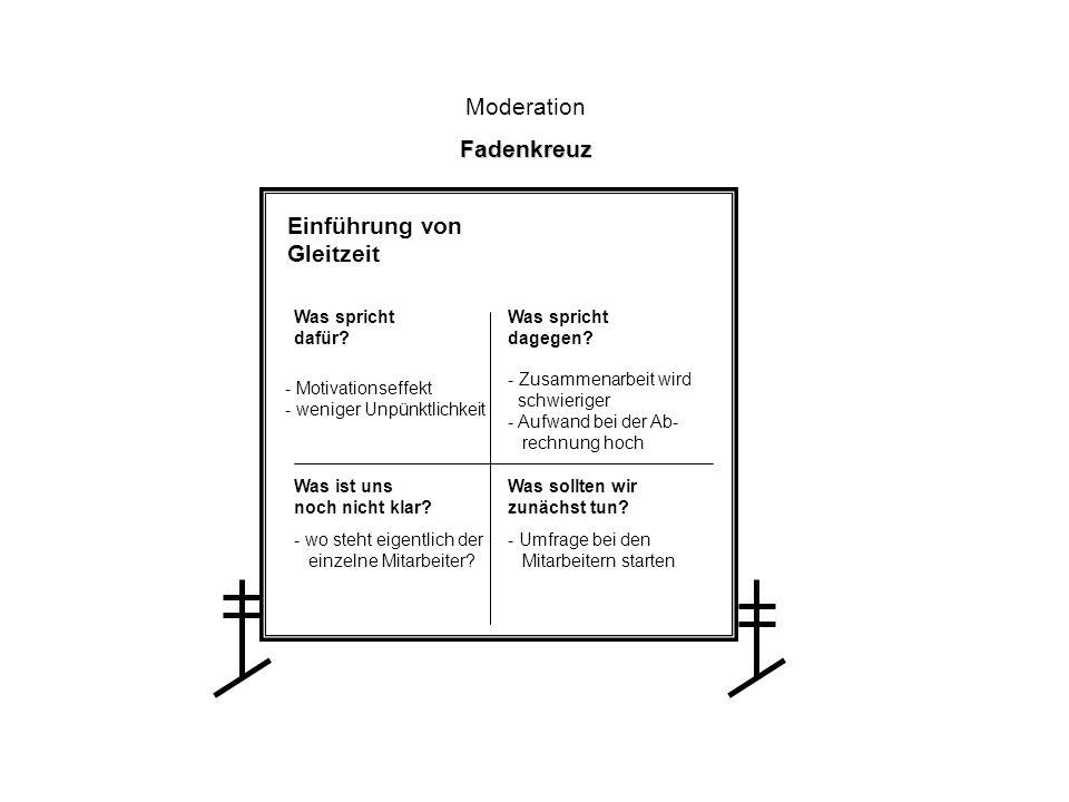 Moderation Fadenkreuz
