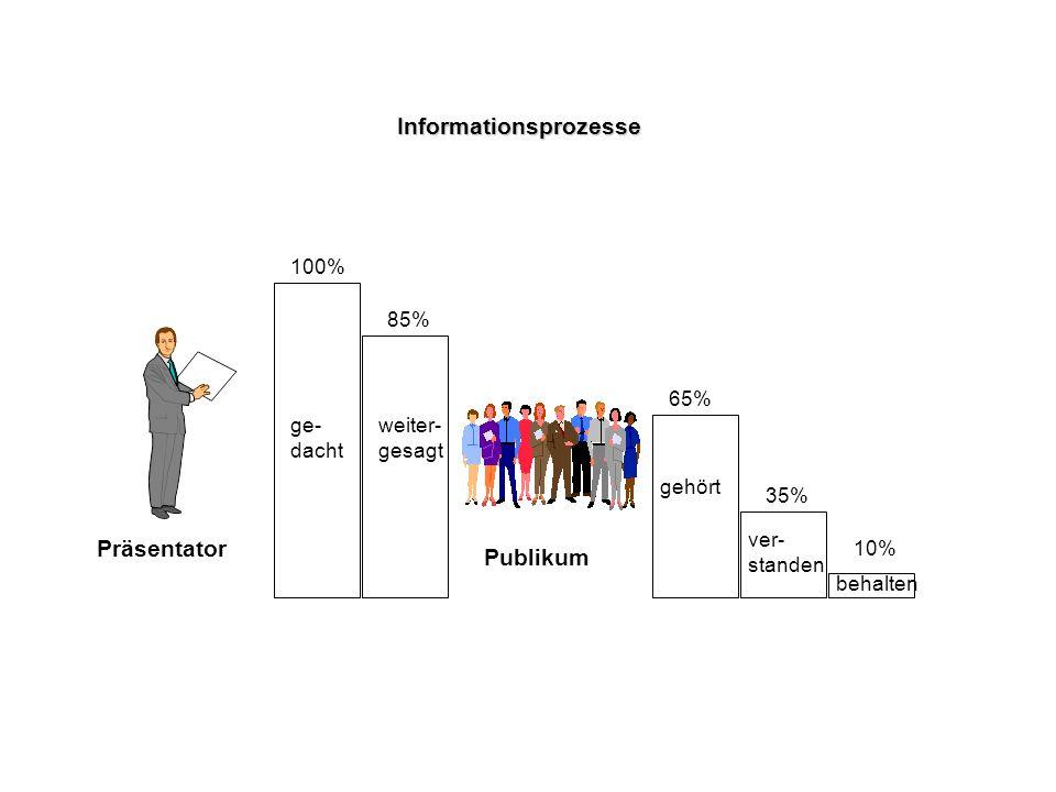 Informationsprozesse