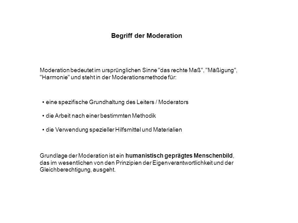 Begriff der Moderation