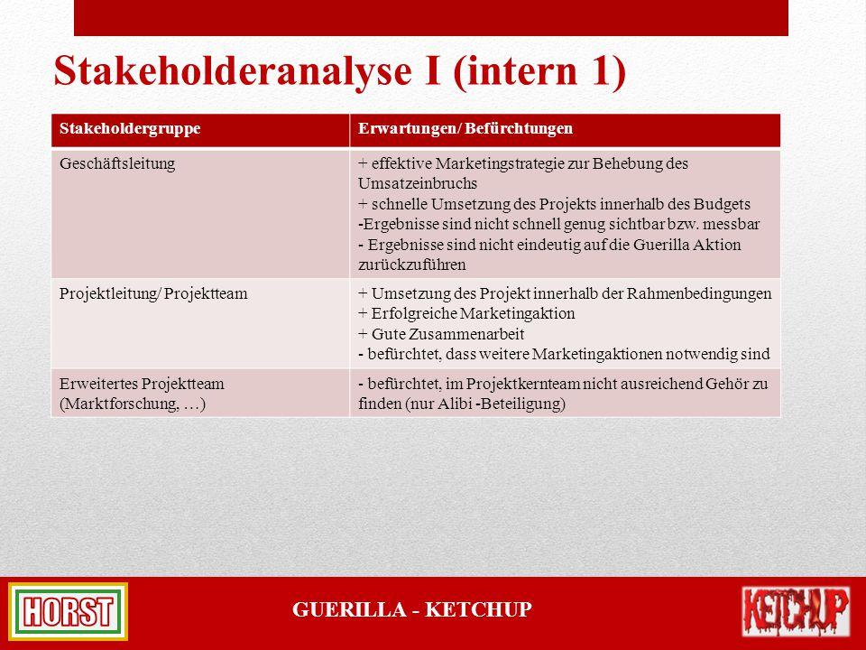 Stakeholderanalyse I (intern 1)