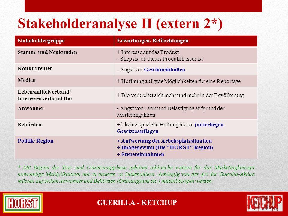 Stakeholderanalyse II (extern 2*)