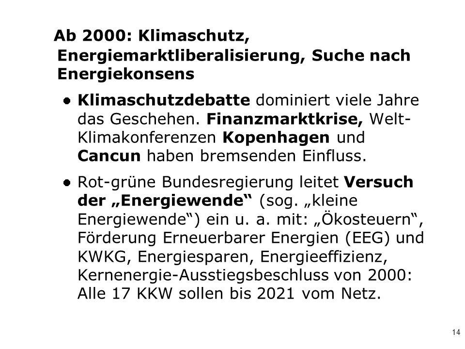 Ab 2000: Klimaschutz, Energiemarktliberalisierung, Suche nach Energiekonsens