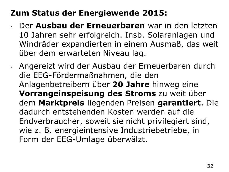Zum Status der Energiewende 2015: