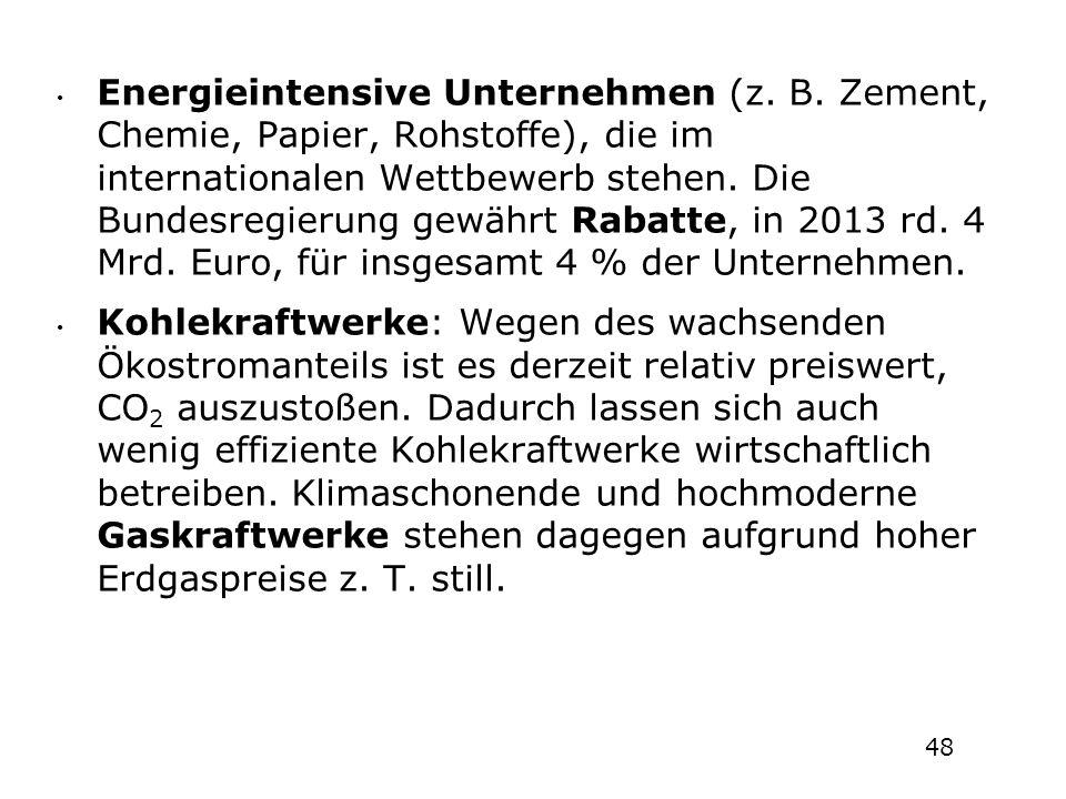 Energieintensive Unternehmen (z. B