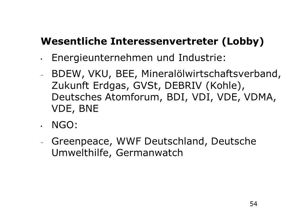 Wesentliche Interessenvertreter (Lobby)