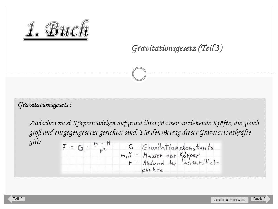 1. Buch Gravitationsgesetz (Teil 3) Gravitationsgesetz: