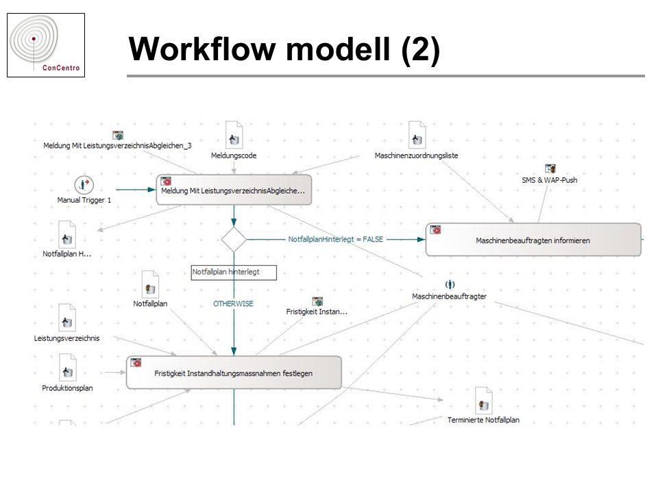 Workflow modell (2)