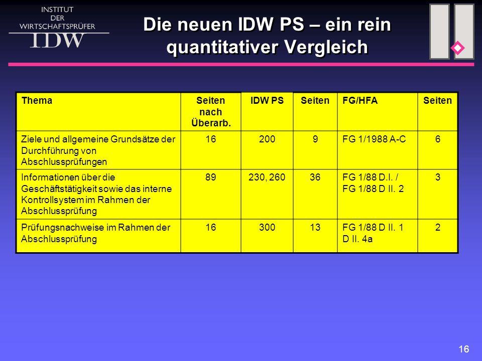 Die neuen IDW PS – ein rein quantitativer Vergleich