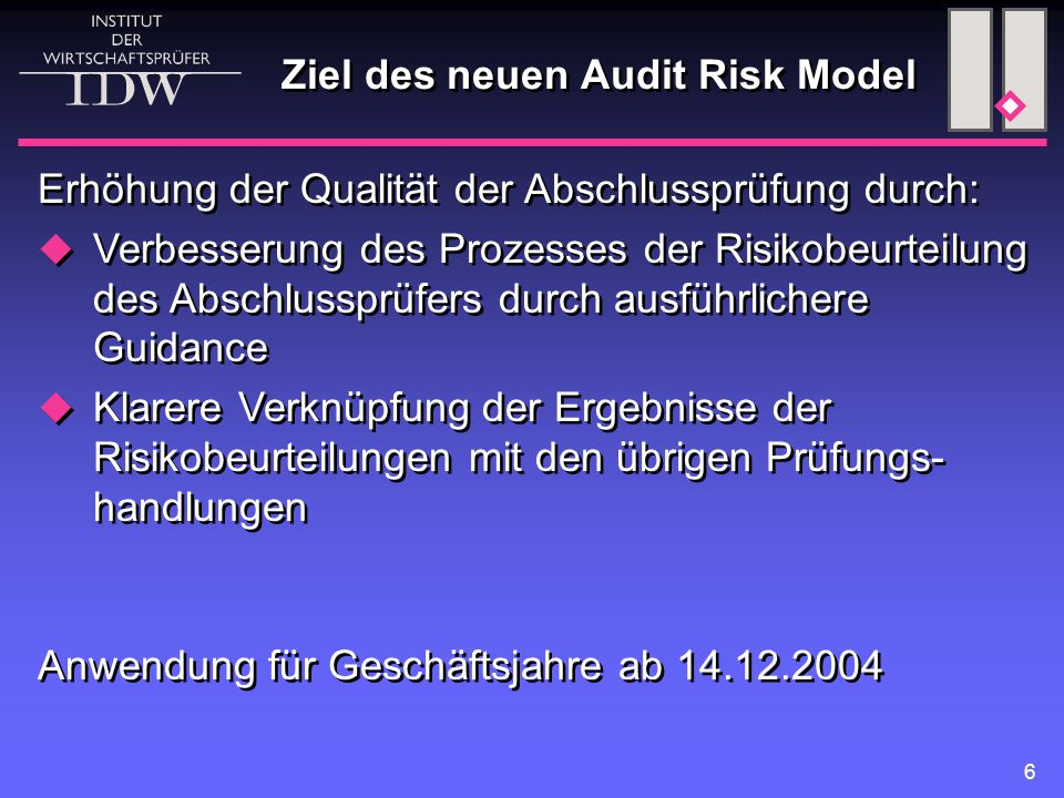Ziel des neuen Audit Risk Model