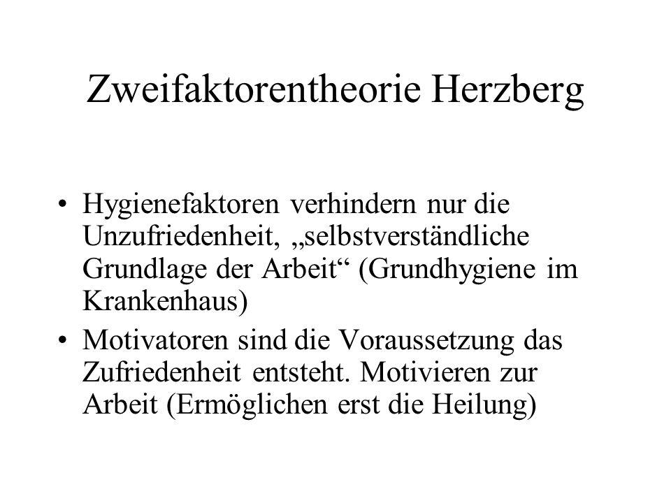 Zweifaktorentheorie Herzberg
