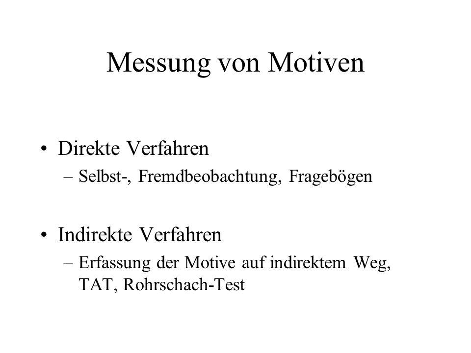 Messung von Motiven Direkte Verfahren Indirekte Verfahren
