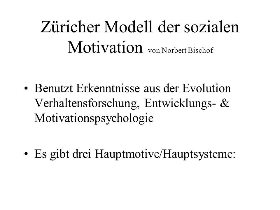 Züricher Modell der sozialen Motivation von Norbert Bischof
