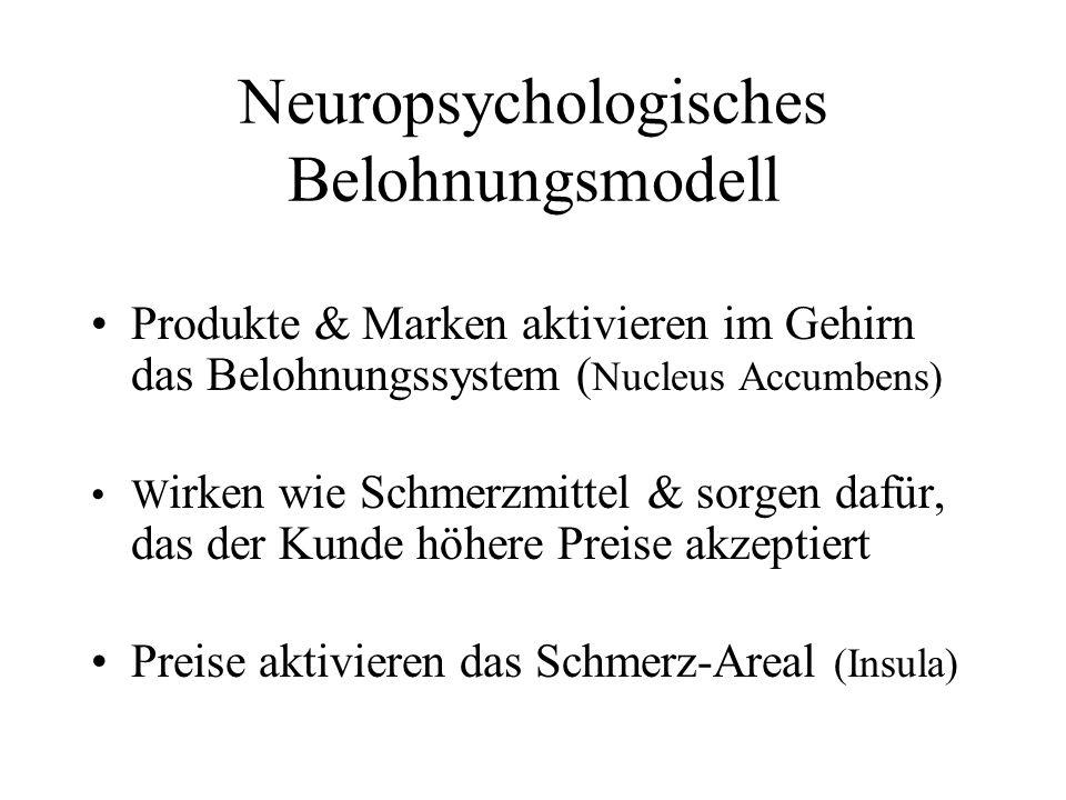 Neuropsychologisches Belohnungsmodell