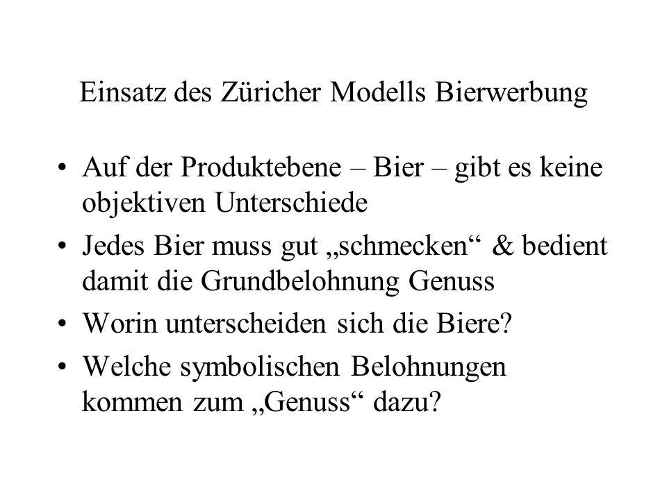 Einsatz des Züricher Modells Bierwerbung