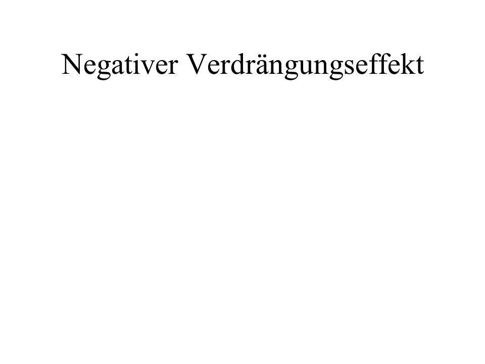 Negativer Verdrängungseffekt