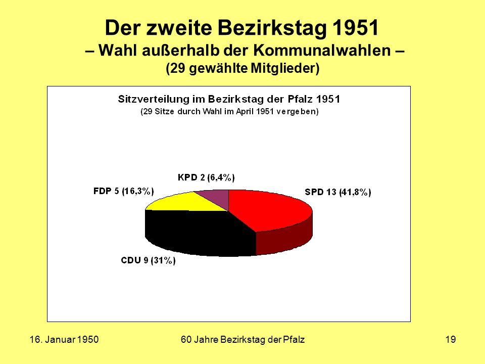 60 Jahre Bezirkstag der Pfalz