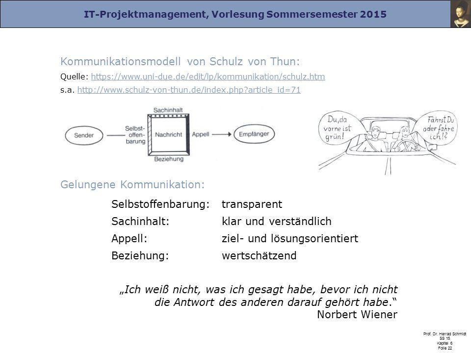 Kommunikationsmodell von Schulz von Thun: