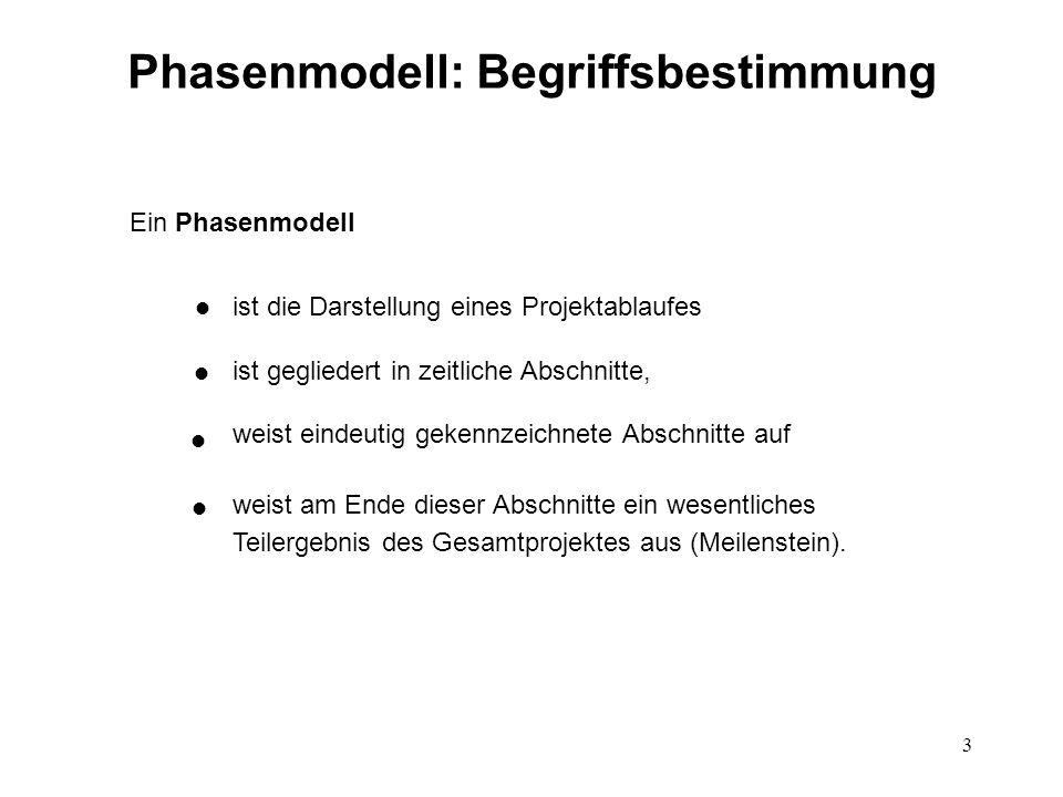 Phasenmodell: Begriffsbestimmung
