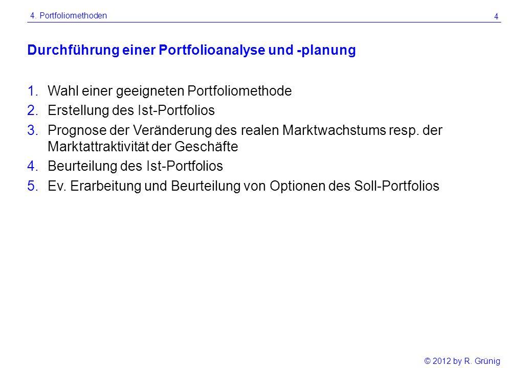 Durchführung einer Portfolioanalyse und -planung