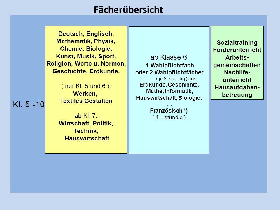 Fächerübersicht Kl. 5 -10 ab Klasse 6 Deutsch, Englisch,