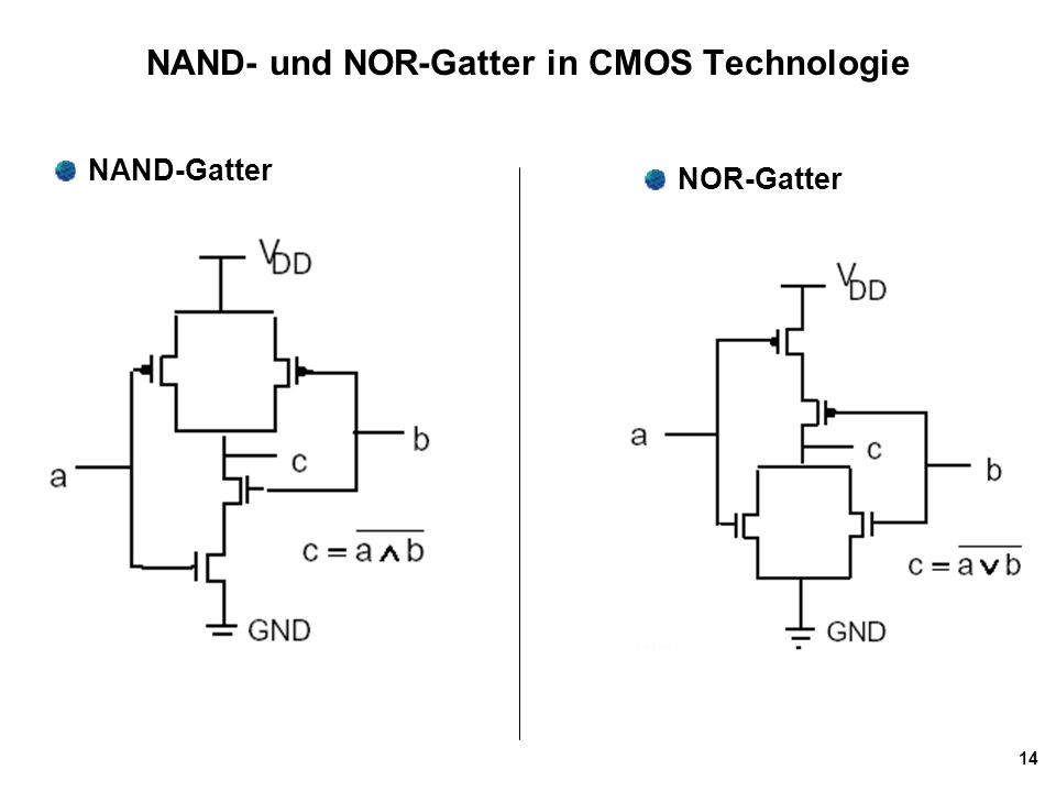 NAND- und NOR-Gatter in CMOS Technologie