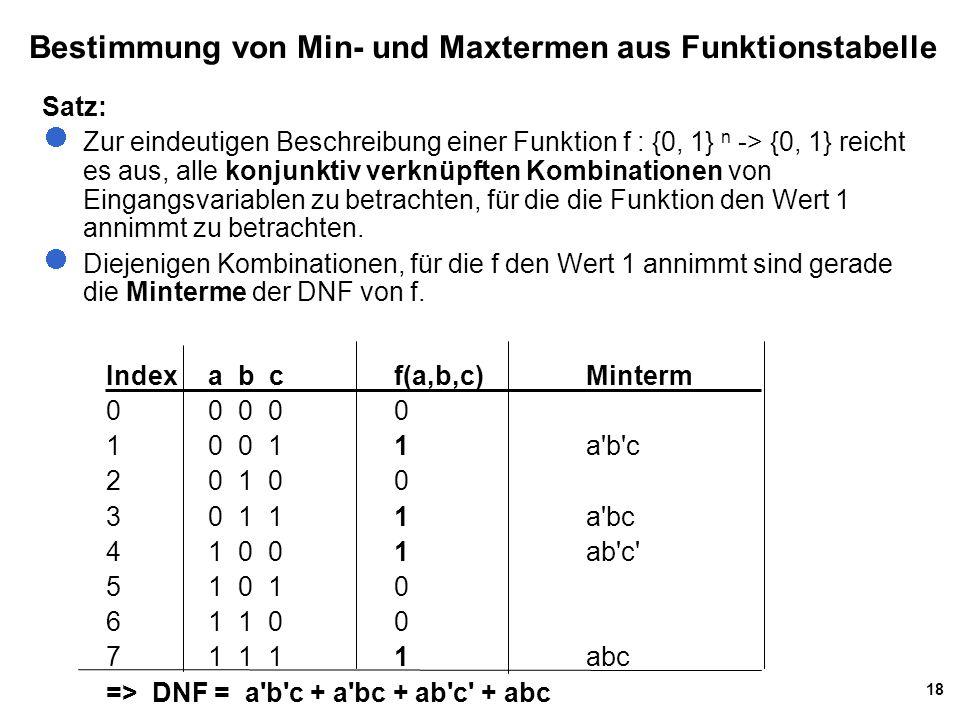 Bestimmung von Min- und Maxtermen aus Funktionstabelle